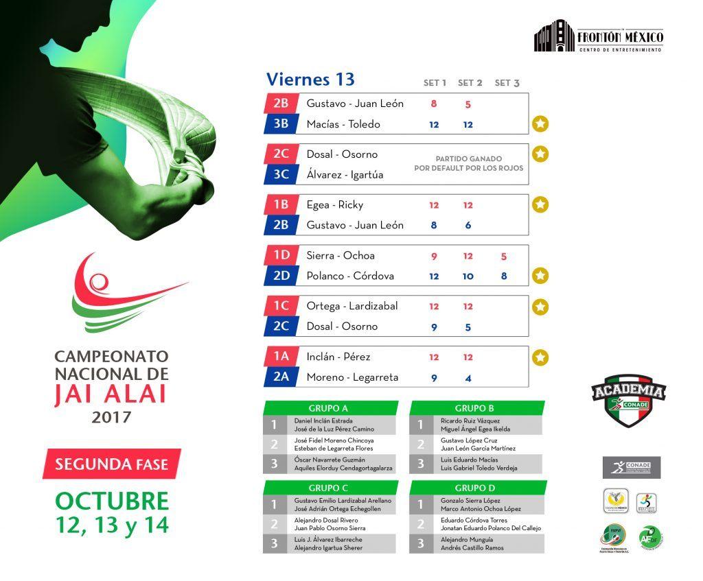 Resultados Campeonato Nacional viernes 13