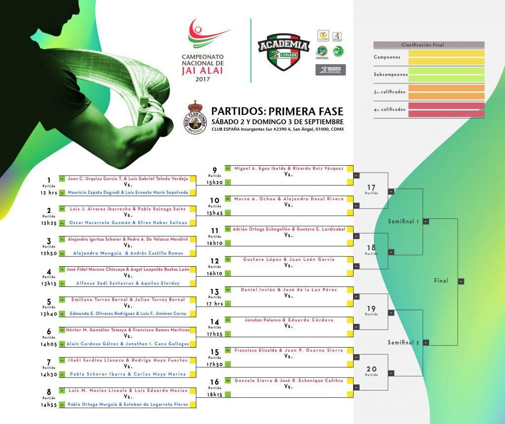 Partidos Campeonato Nacional Jai Alai 2017 Primera Fase