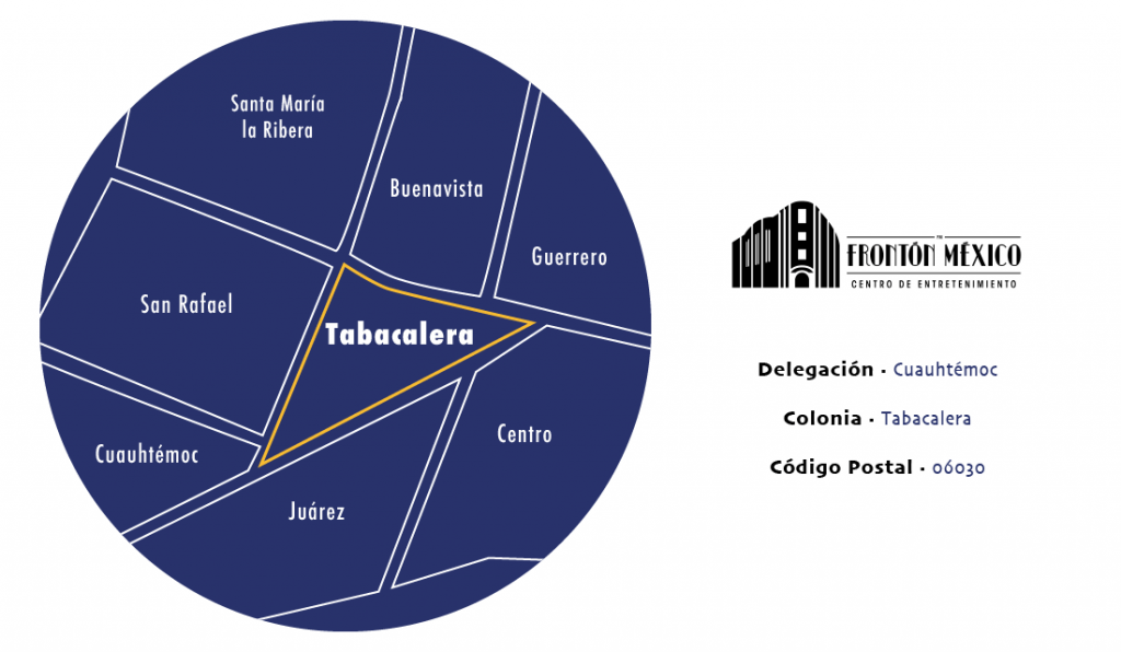 Colonia Tabacalera