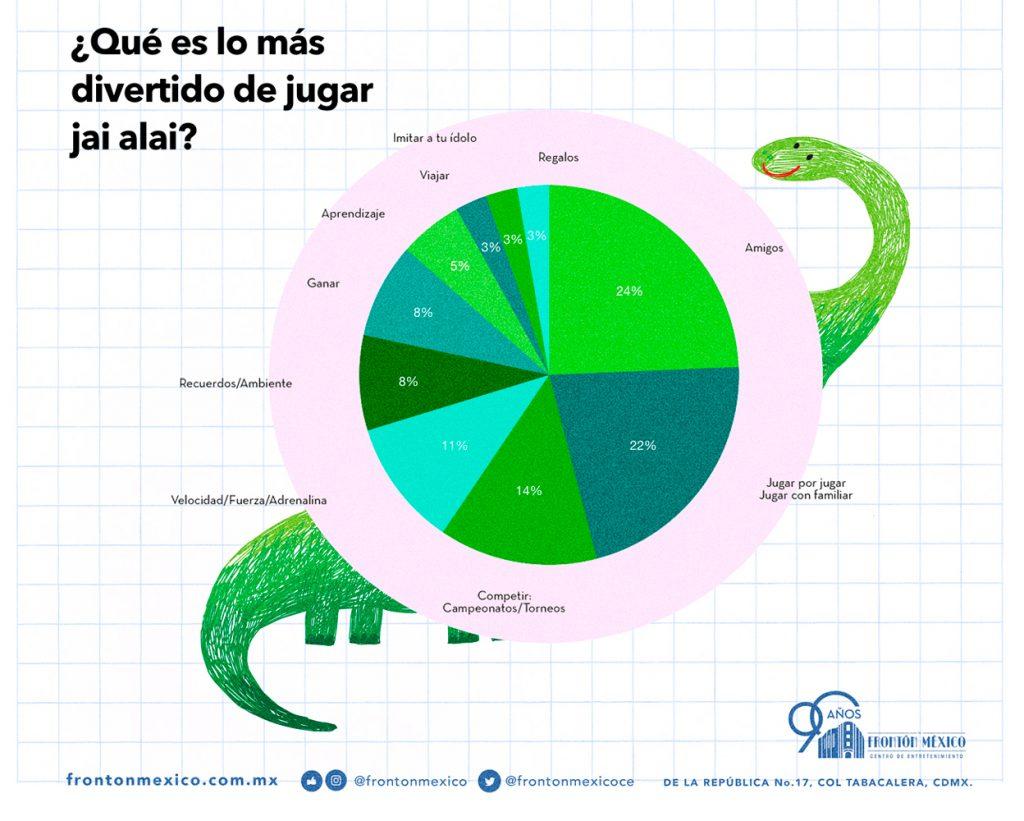 Día del Niño 2019 Jai Alai México