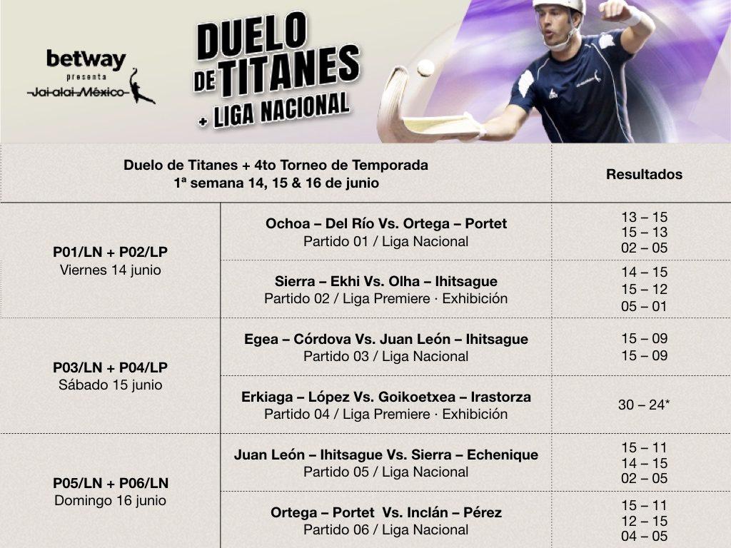 Jai Alai Mexico 2019 resultados duelo de titanes + liga nacional