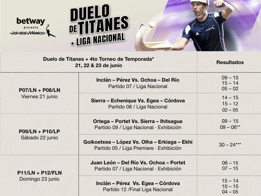 jai-alai-mexico-2019_tablas-resultados-torneo4-02
